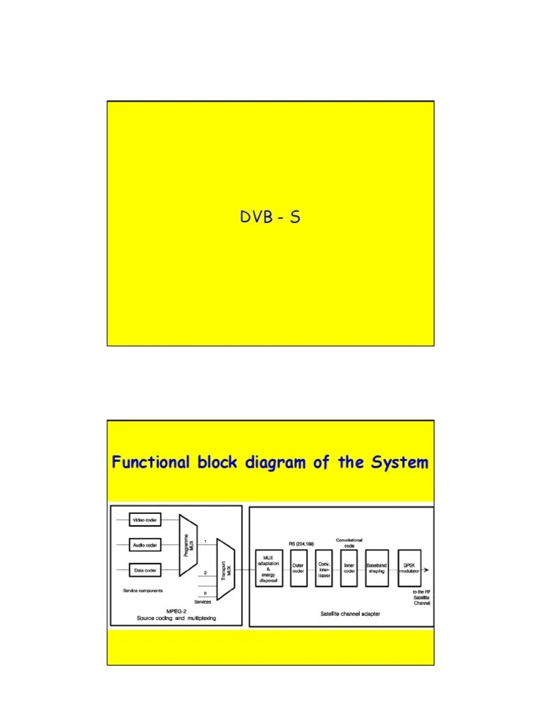 small resolution of dvb  receiver block diagram