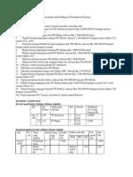 Soal Jurnal Khusus : jurnal, khusus, Contoh, Latihan, Untuk, Jurnal, Khusus, Perusahaan, Dagang