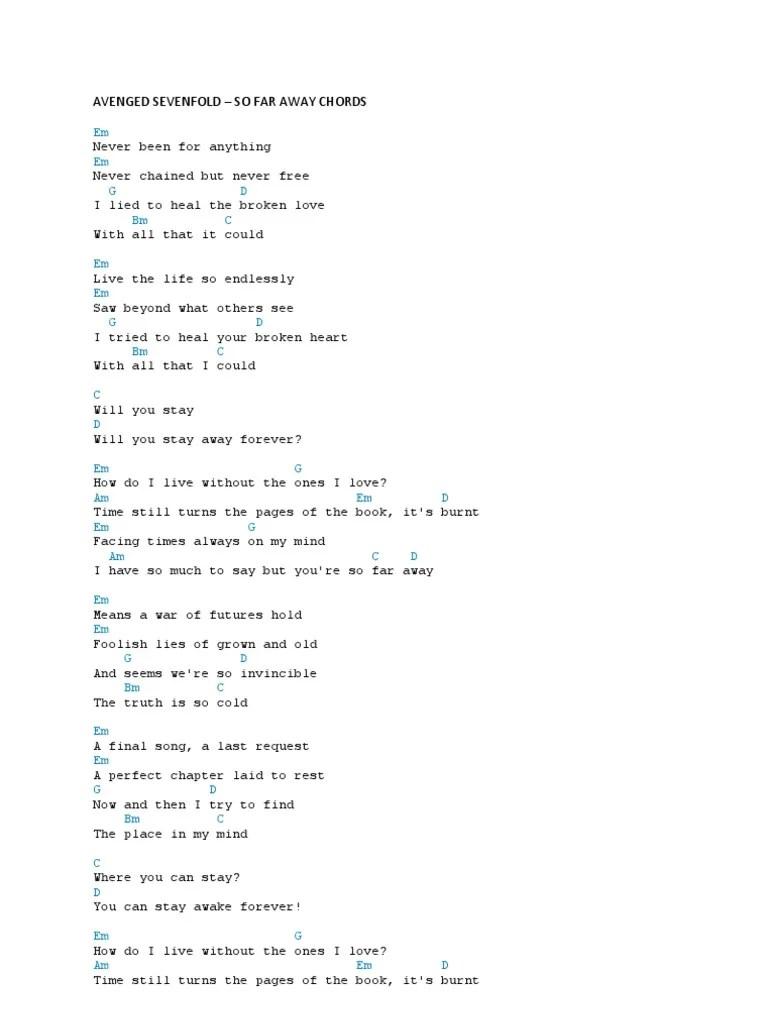 Kunci Gitar Dear GOD - Avenged Sevenfold Chord Dasar