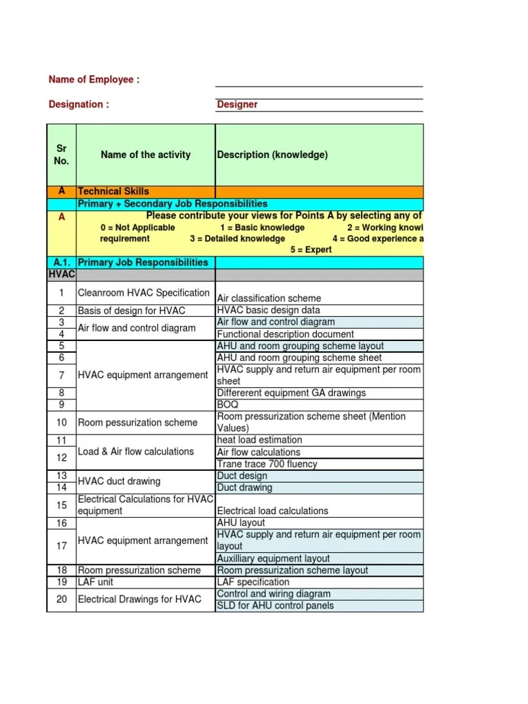 evaluation sheet mechanical verification and validation pipe fluid conveyance  [ 768 x 1024 Pixel ]