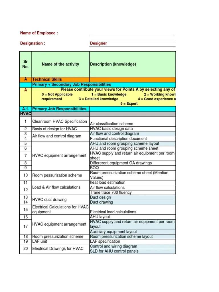 medium resolution of evaluation sheet mechanical verification and validation pipe fluid conveyance