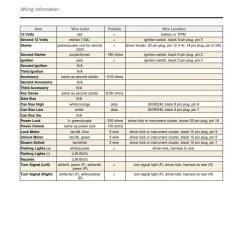 Dodge Nitro Radio Wiring Diagram For Telephone Junction Box Best Library Fuse 2008 Factory