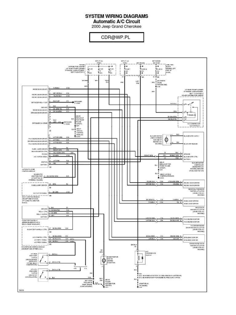 medium resolution of jeep grand cherokee zj door wiring harness ford excursion wiring harness elsavadorla headlight socket wiring diagram headlight plug wiring diagram