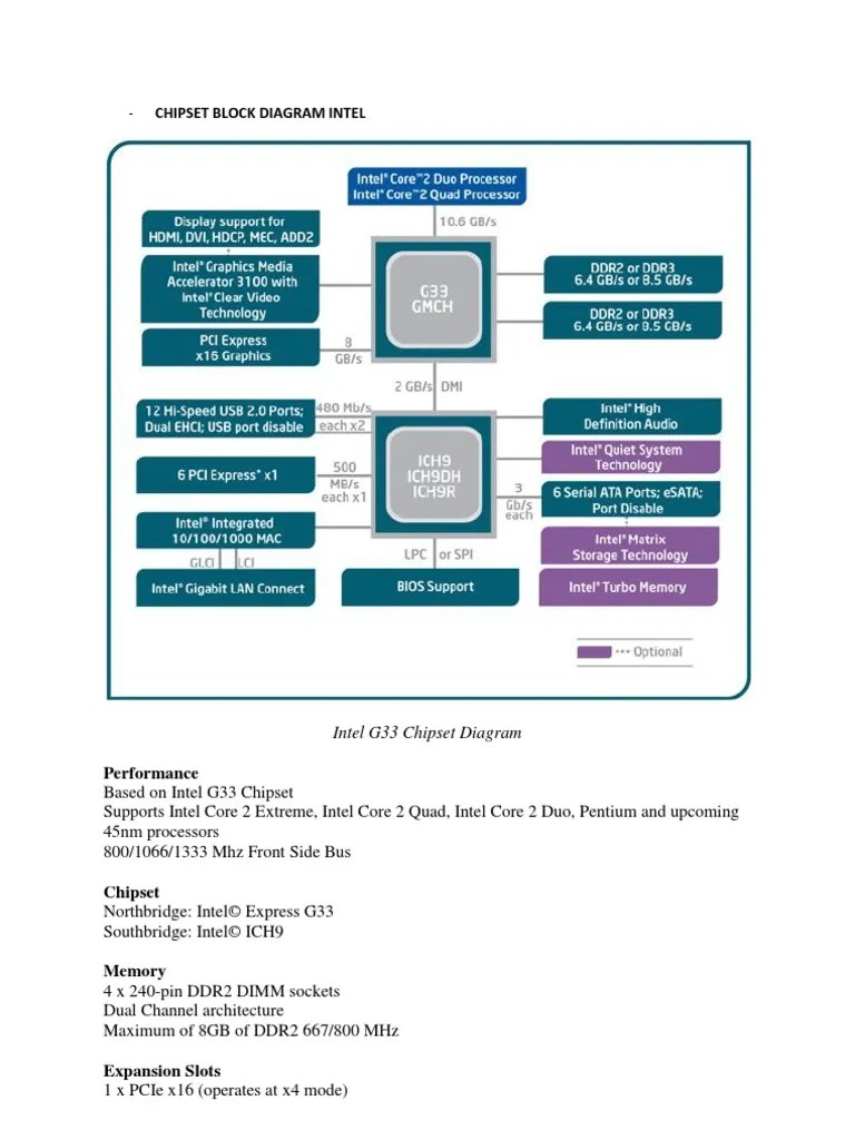 website block diagram [ 768 x 1024 Pixel ]