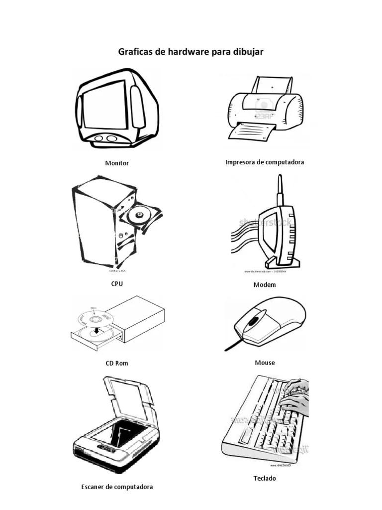 hardware e software para dibujar // lilimadant.ga