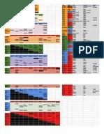 hybrid stat synergy chart also spell sheet tabletop games gaming rh scribd