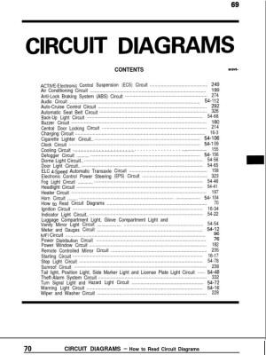 Mitsubishi Galant Circuit Diagrampdf