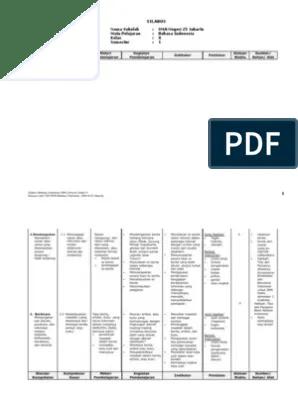Silabus Bahasa Indonesia Sma Kurikulum 2013 Revisi 2017 : silabus, bahasa, indonesia, kurikulum, revisi, Silabus, Bahasa, Indonesia, Kelas, Kurikulum, Revisi, Sekolah