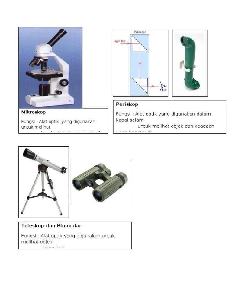 Alat Optik : optik, Optik