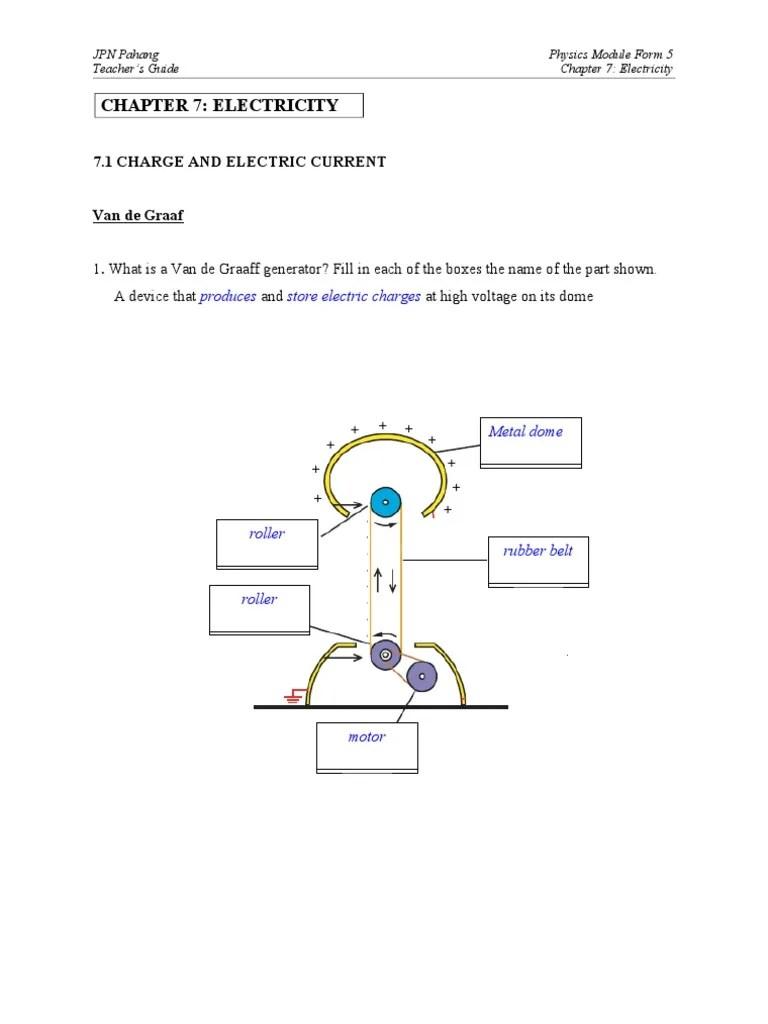 van der graaf generator diagram [ 768 x 1024 Pixel ]