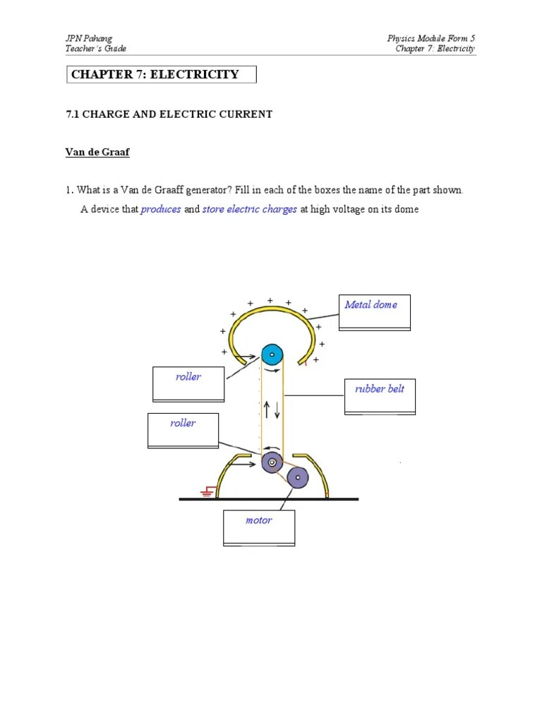 hight resolution of van der graaf generator diagram