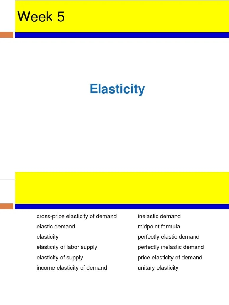 hight resolution of diagram of price elasticity of demand