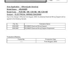 Land Cruiser 100 Electrical Wiring Diagram Alternator 3 Wire 1kz Engine : 25 Images - Diagrams | Bayanpartner.co