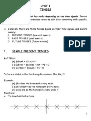 Contoh Soal Simple Present Tense Multiple Choice : contoh, simple, present, tense, multiple, choice, Tenses, Grammatical, Tense, Clause