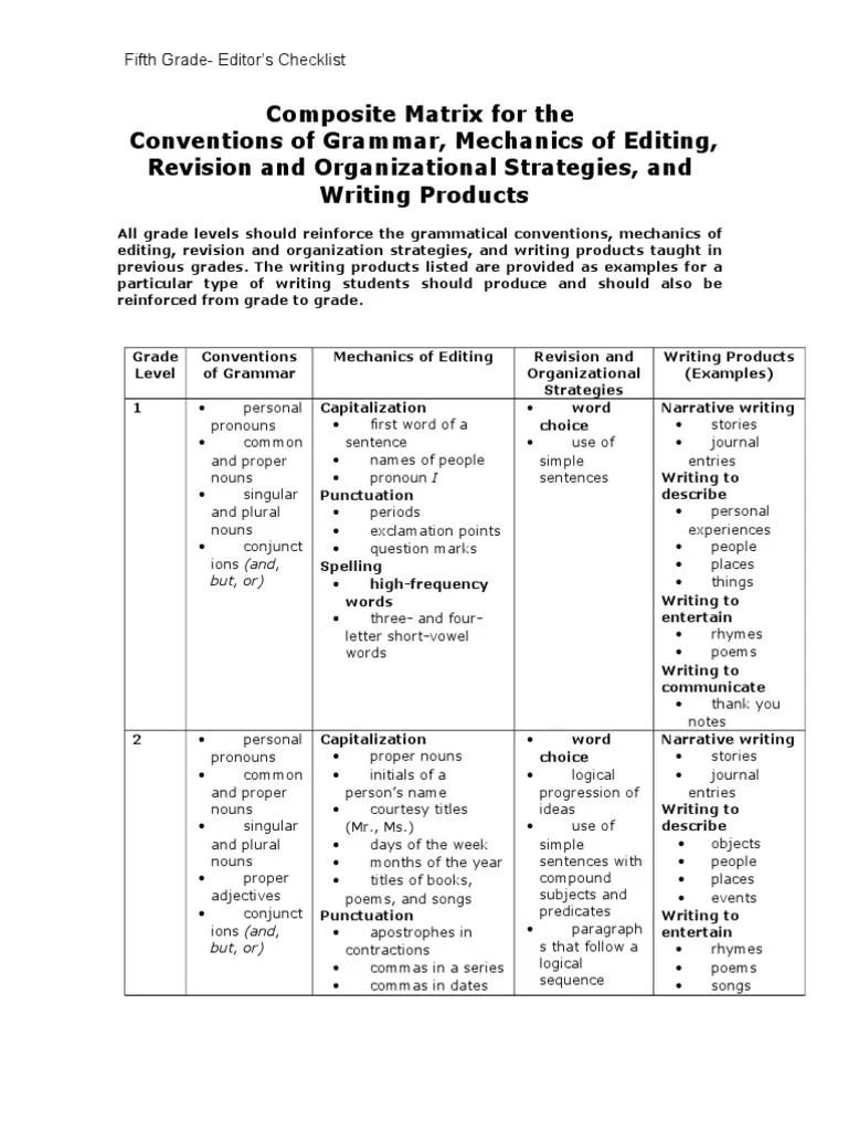 small resolution of 5th Grade Editor's Checklist   Word   Noun