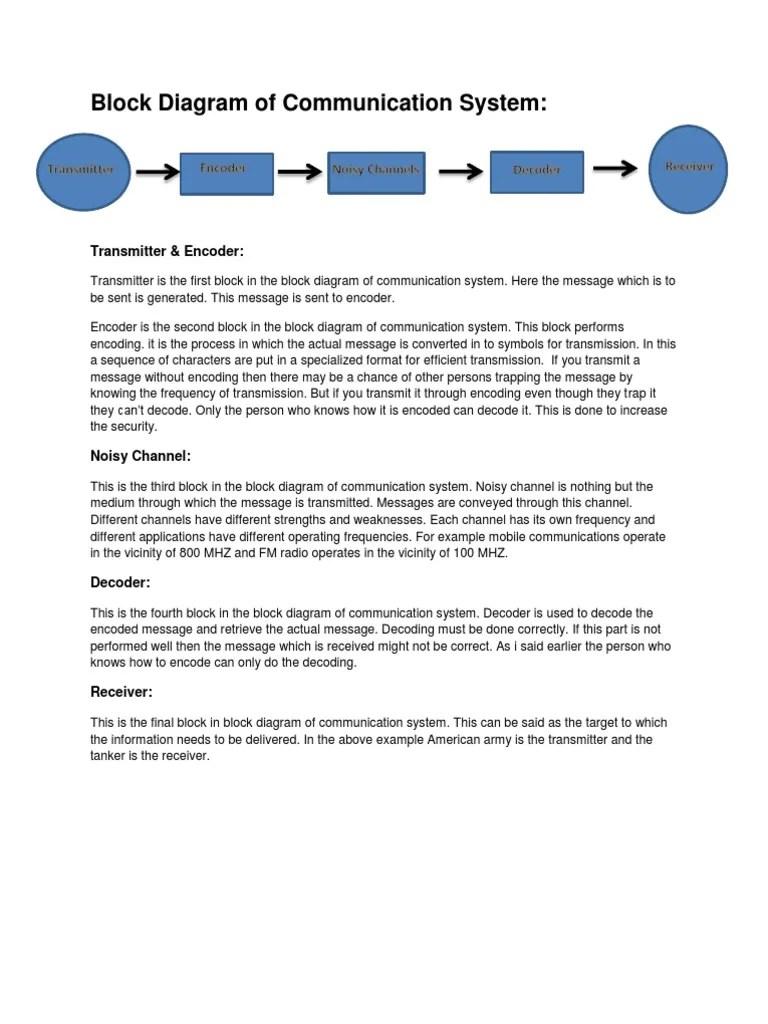 medium resolution of block diagram of communication system communications system data transmission