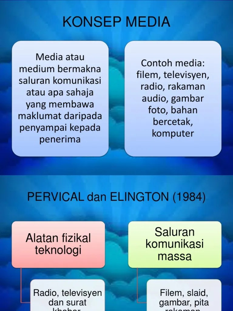Contoh Media Audio : contoh, media, audio, Konsep, Media