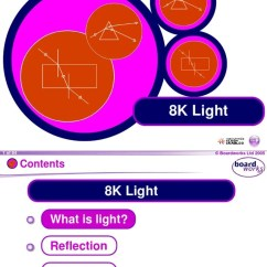 Reflection Ray Diagram Ks3 Structure Of Human Eye With 8k Light Refraction Physics