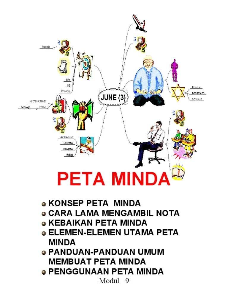 Membuat Peta Minda : membuat, minda, Modul, Minda