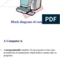 What Is Computer Explain With Block Diagram Yamaha Outboard Wiring Gauges Of And Its Various Components Input