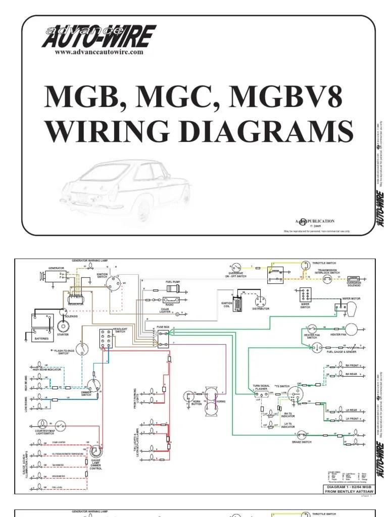 medium resolution of mgb turn signal wiring diagram
