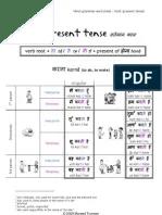 Hindi grammar worksheet present tense action in simple also chart to english verb grammatical number rh scribd