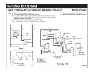 Wiring DiagramSplit System Air Conditioner