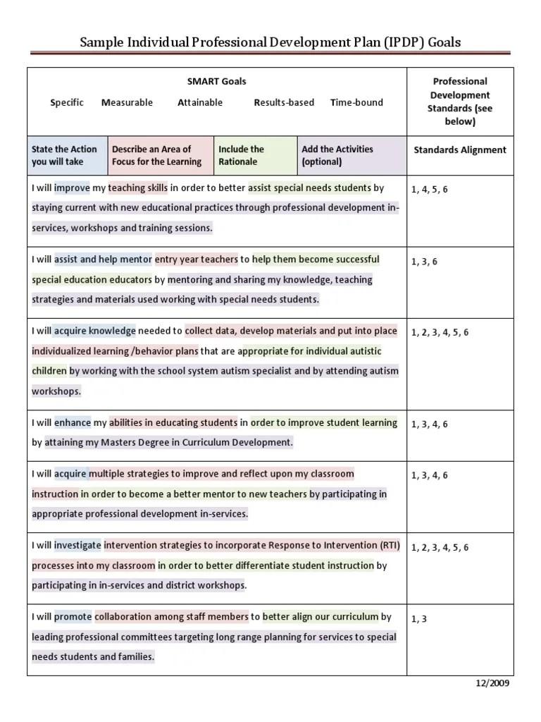 Personal Development plan(PDP) | Special Education | Teachers