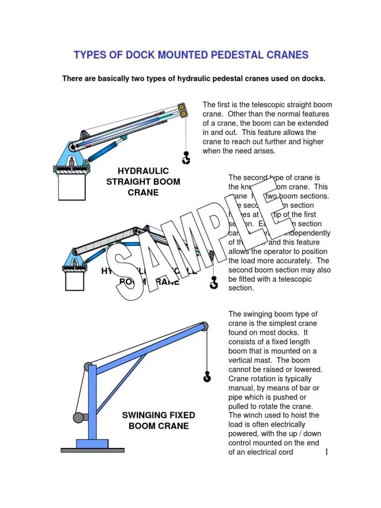 pedestal for dock wiring diagram wiring librarypedestal for dock wiring diagram [ 768 x 1024 Pixel ]