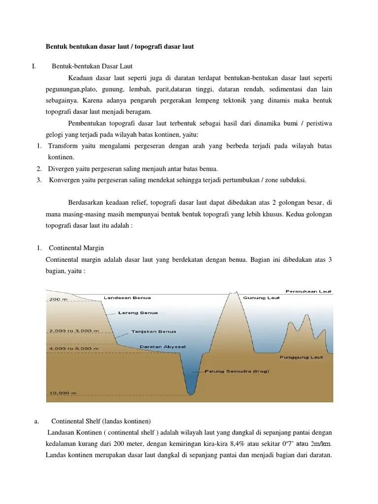 Relief Dasar Laut Adalah : relief, dasar, adalah, Bentuk, Bentukan, Dasar