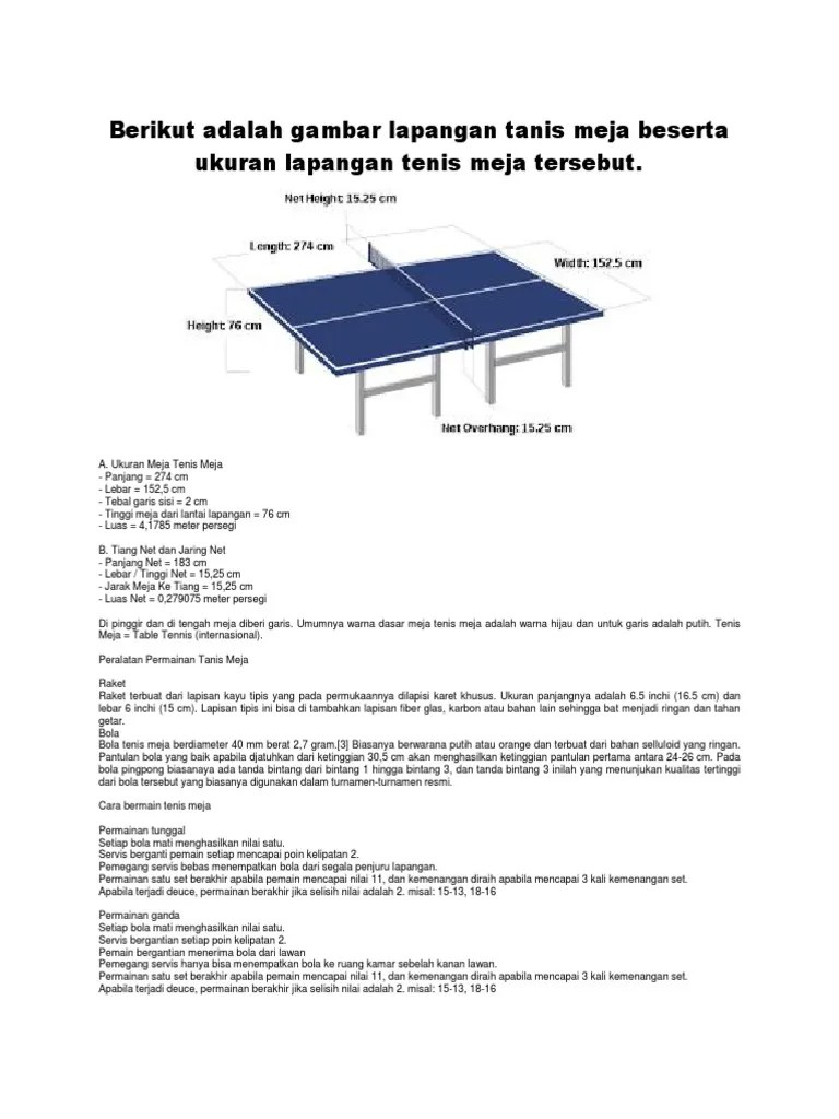 Luas Lapangan Tenis : lapangan, tenis, Gambar, Ukuran, Tenis