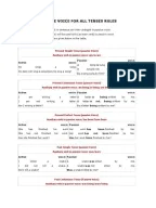Passive Voice Rule for All Tense Rules.pdf   Grammatical Tense   Verb