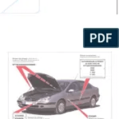 Citroen C5 Tailgate Wiring Diagram 97 Vw Golf Fuse Config Bsi Diesel Engine Menu Architecture Electrique Pdf