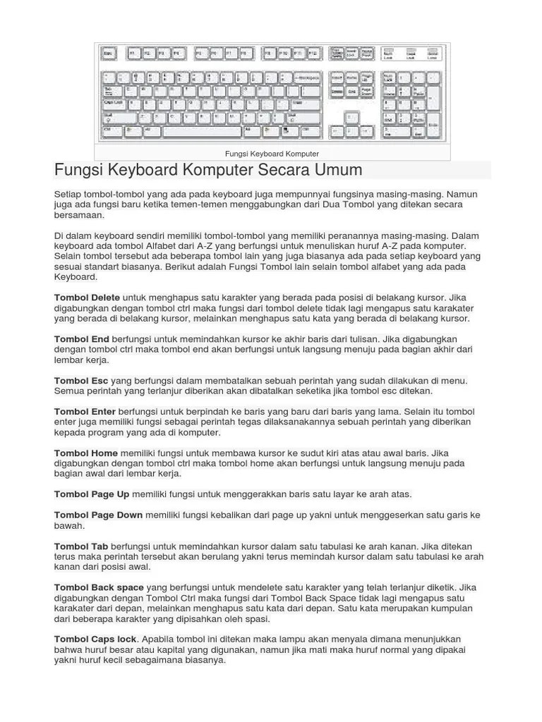 Tombol Di Keyboard Yang Berfungsi Menghapus Karakter Disebelah Kanan Kursor Yaitu : tombol, keyboard, berfungsi, menghapus, karakter, disebelah, kanan, kursor, yaitu, Fungsi, Keyboard, Komputer