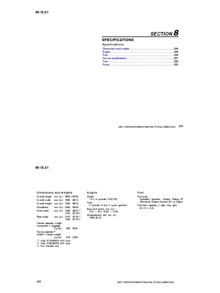 medium resolution of toyotum yari fuse box abbreviation