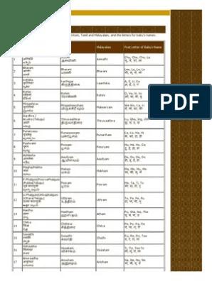 Sha Names For Boy In Kannada : names, kannada, Names, Starting, Viewer
