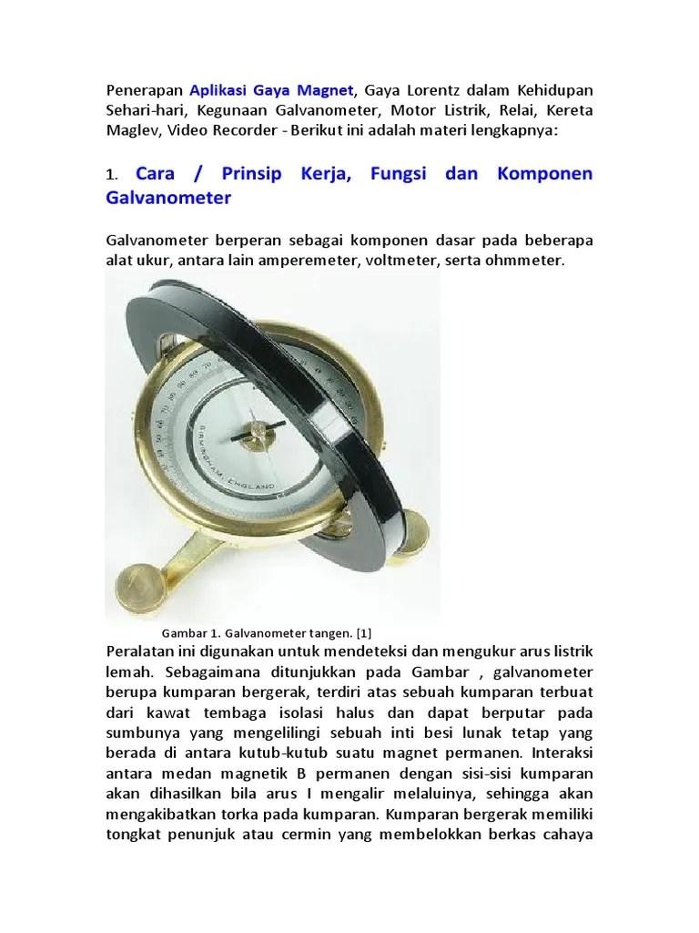 Fungsi Magnet Dalam Kehidupan Sehari Hari : fungsi, magnet, dalam, kehidupan, sehari, Magnet