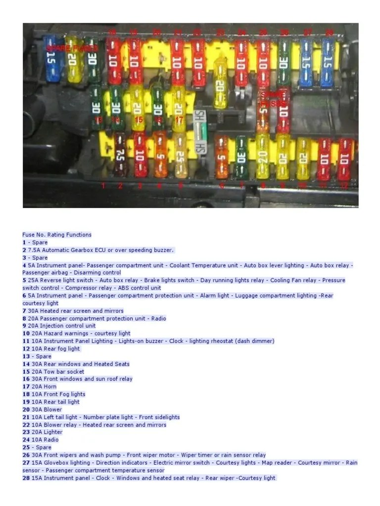 small resolution of peugeot 306 fuse box map