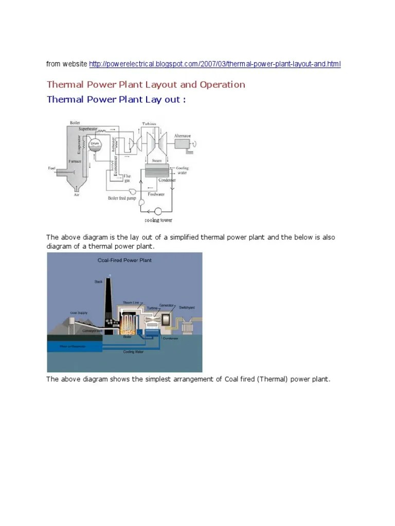 hight resolution of power plant layout diagram
