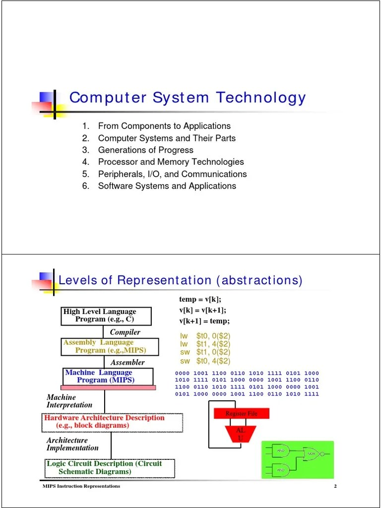 02 computer system technology central processing unit integrated circuit [ 768 x 1024 Pixel ]