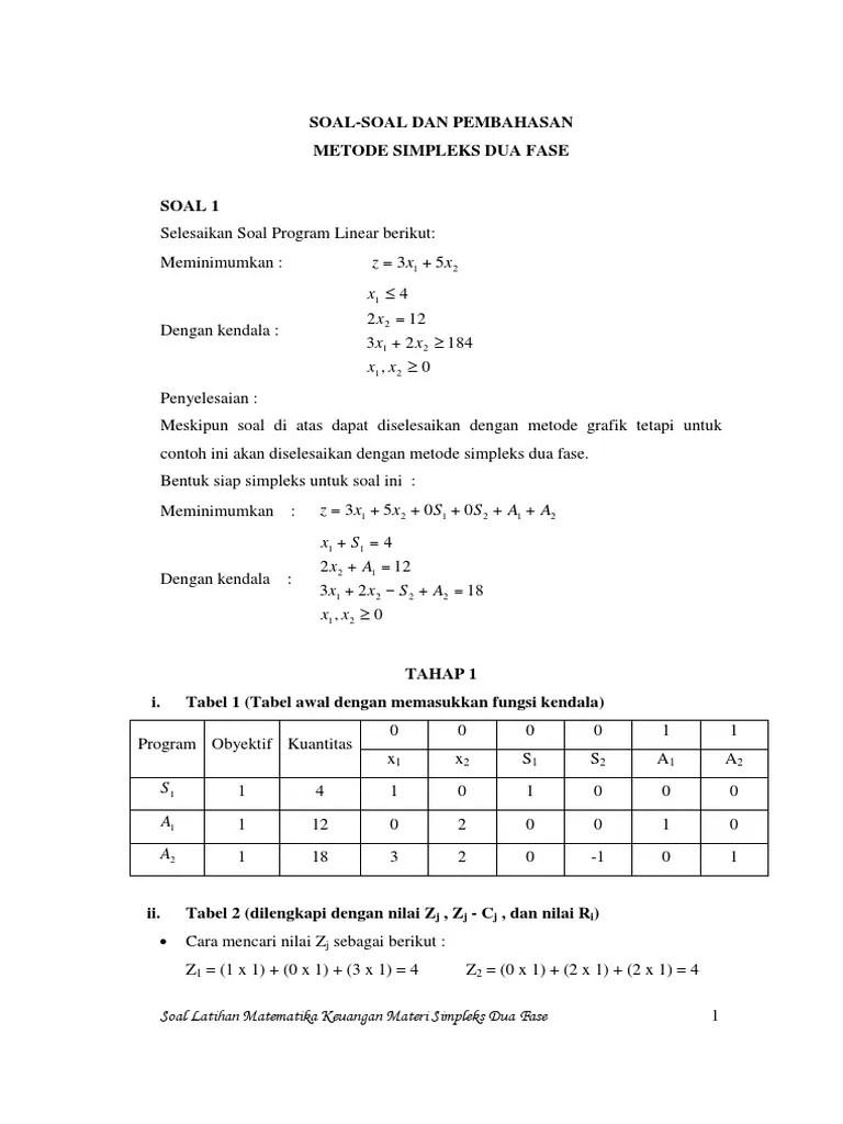 Contoh Soal Metode Simpleks Kasus Minimum : contoh, metode, simpleks, kasus, minimum, Pembahasan, Simpleks