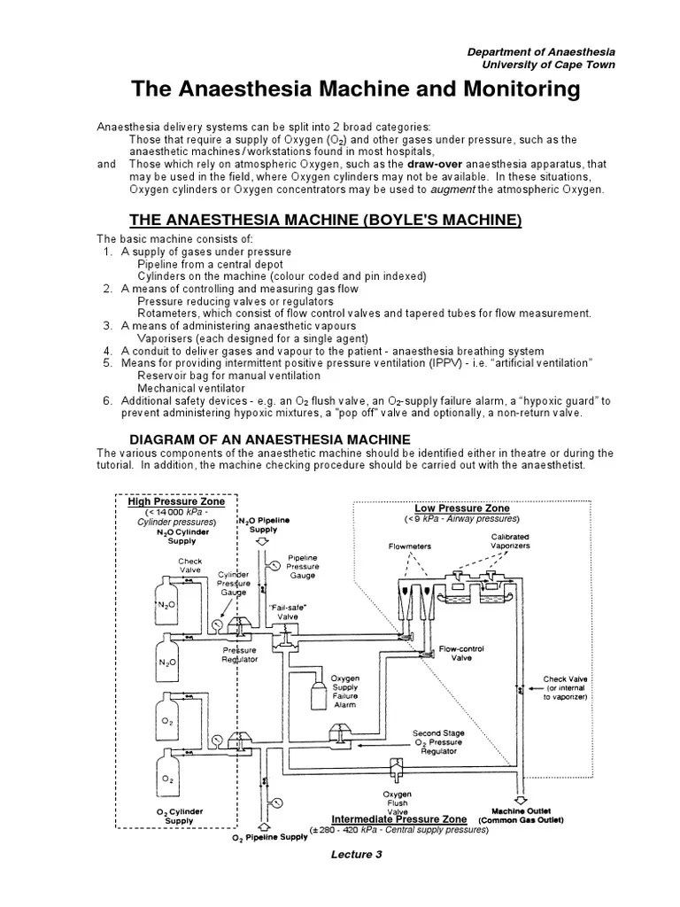 medium resolution of diagram of an anesthesium machine