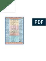Dimensional tolerance chart also gd  basics wall plane geometry theoretical physics rh scribd