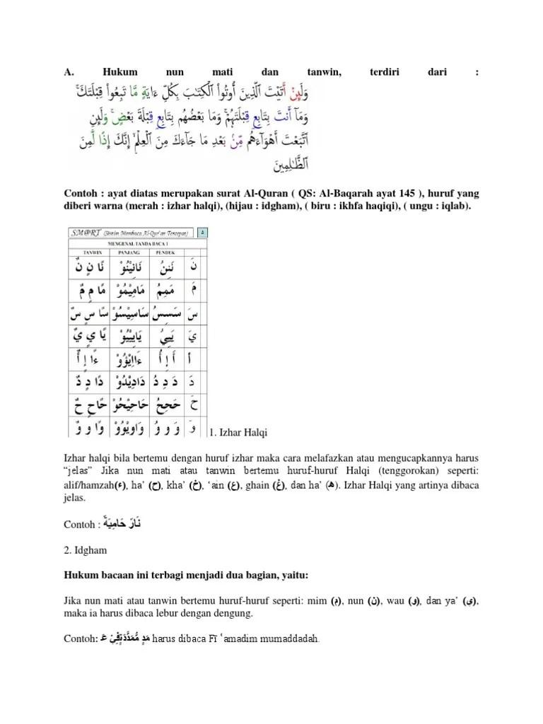 Contoh Huruf Izhar Beserta Suratnya : contoh, huruf, izhar, beserta, suratnya, Contoh, Idzhar, Dalam, Surat, Baqarah, Berbagi, Cute766