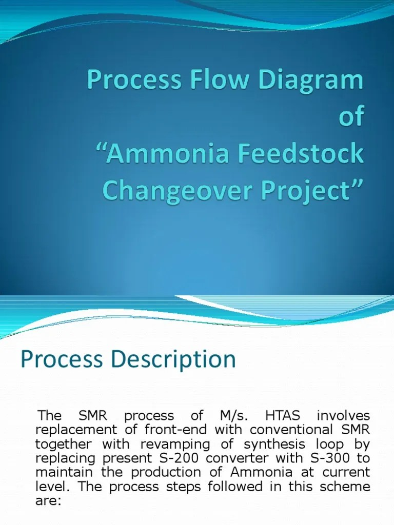 small resolution of process flow diagram of a haldor topsoe process ammonia plant carbon dioxide ammonia