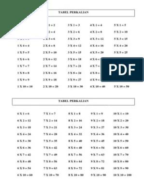Tabel Perkalian 1-10 : tabel, perkalian, Tabel, Perkalian