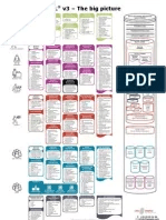 Itil   the big picture also service lifecycle chart information security rh scribd