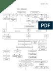 Ectopic Pregnancy Pathophysiology