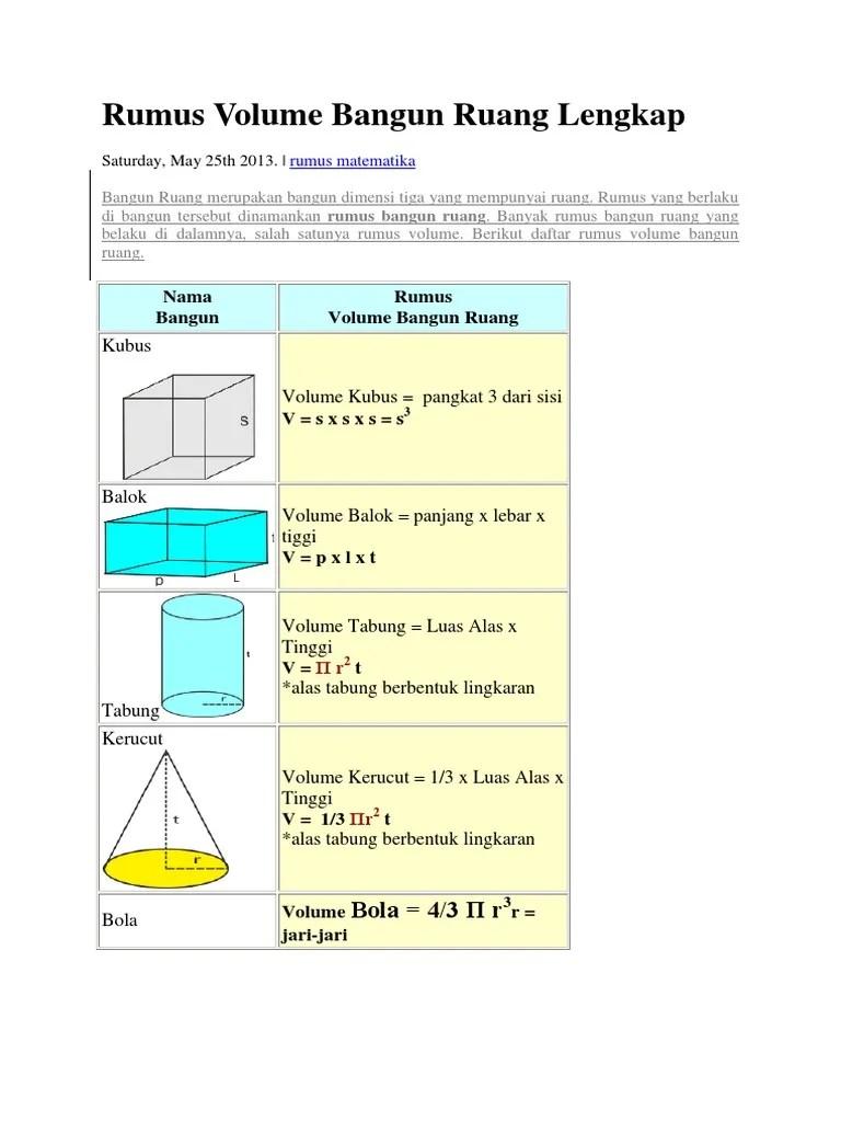 Rumus Volume Bola : rumus, volume, Rumus, Volume, Bangun, Ruang, Lengkap