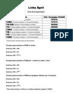 Manual de programação das centrais linha ESPRIT Paradox